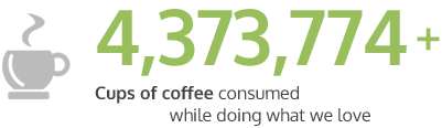 4,373,774+ Cups Of Coffee consumed doing what we love
